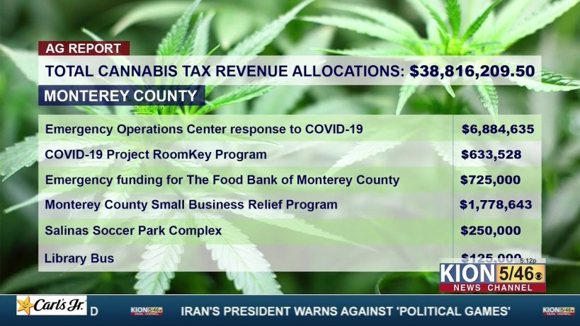 ag-report-monterey-county-releases-cannabis-revenue-allocation-report