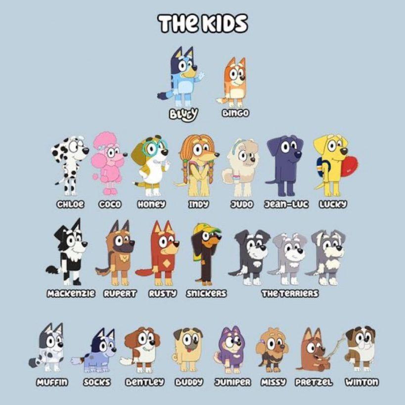 beloved-kids-show-bluey-targeted-for-lacking-queer-poor-gender-diverse-or-dogs-of-color