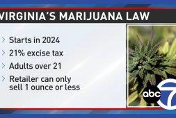 everything-you-need-to-know-about-virginias-marijuana-bill