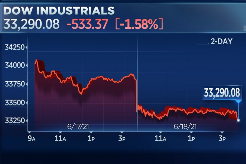 dow-falls-more-than-500-points-to-close-out-its-worst-week-since-october